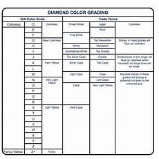 Rough Diamond Grading Chart Diamond Color Grading Chart Grading And Appraising