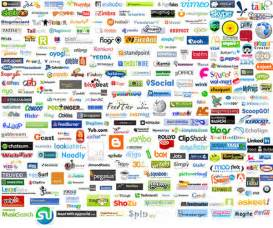 how to start social media marketing for your site