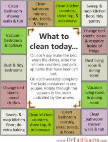 Classroom Floor Plan Generator cleaning schedule architecture building one that works