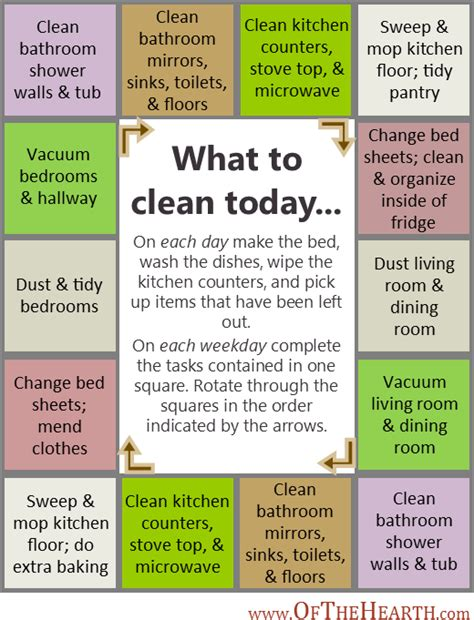 house schedule house cleaning schedule chart car interior design