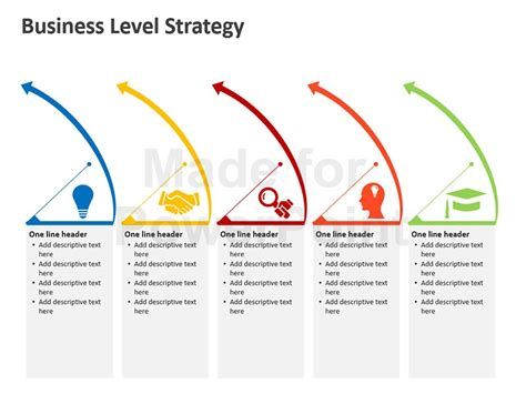 Business Policy And Strategic Management Ppt For Mba by Business Level Strategy Editable Powerpoint Slides