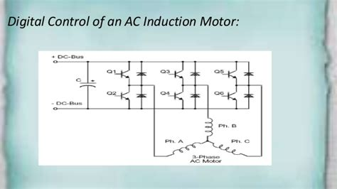 tutorial on vector control of induction motor vector control of induction motor
