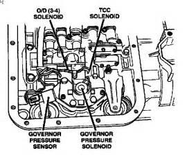 torque converter locking trans shifts and pulls