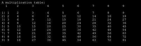 print 5 multiplication table using for loop for loop a multiplication table for 171 language 171 c