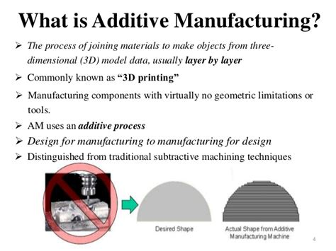 design for additive manufacturing pdf additive manufacturing ppt