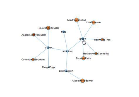 d3 force layout update nodes d3 js recentering d3 force layout diagram on node click