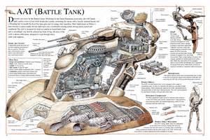 episode 1 aat battle tank wars details