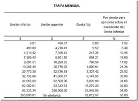 calculo mensual de honorarios de personas fisicas 2016 calculo mensual de honorarios de personas fisicas 2016