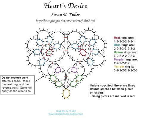 tatting diagrams hearts desire diagram pdf tatting