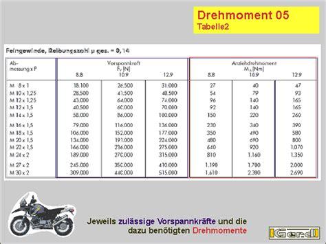 Motorrad Ccm Tabelle by Drehmoment Und Schrauben Festziehen