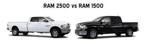 2013 vs 2014 ram 2500 2015 dodge ram 2500 reviews 2017 2018 best cars reviews