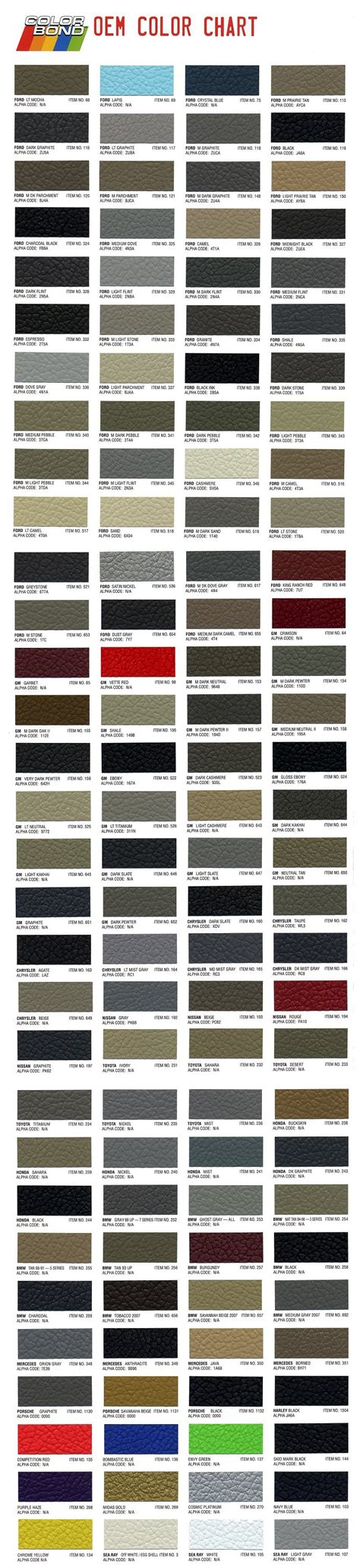 dupli color perfectmatch color chart motorcycle review and galleries