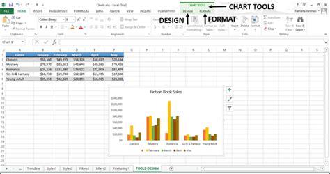 chart layout en español excel charts design tools