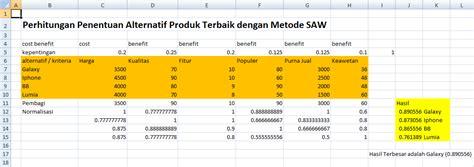 desain database sistem pendukung keputusan tutorial pemrograman dan source code android web mobile