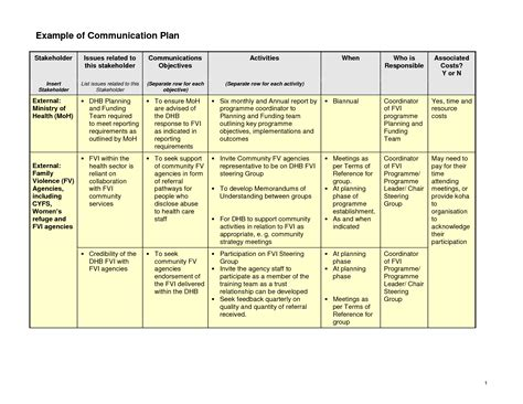 Communication Plans Template by Ideas For A Communication Planning Exle Of