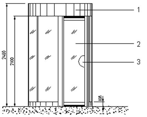 revolving door section ronstar lock cylinder sles