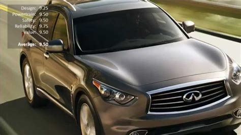 best small suv 2014 top 10 small and medium size suvs ranking 2014 2015