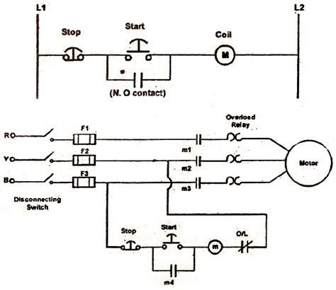 electrical topics direct on line starter
