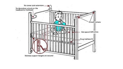 Crib Saftey by Autopsy Center Of Chicago Hb5348 Crib Bumper Pad Ban