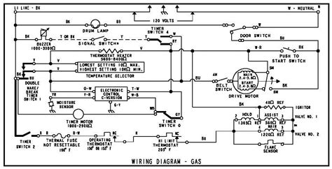 gas dryer wiring diagram wiring diagram with description