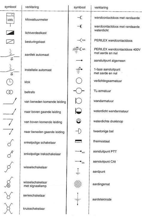 wbdbo betekenis symbool teken