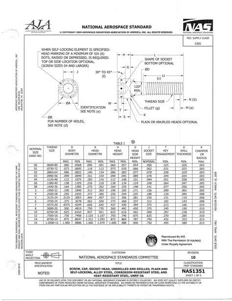 transistor irfz44 pdf transistor irfz44 pdf 28 images irfz44 datasheet pdf international rectifier irfz44