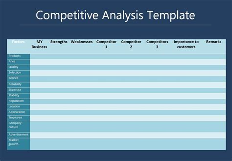 competitive analysis template free printable word templates