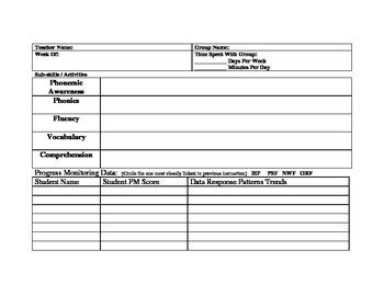 lesson plan template for differentiated differentiated lesson plan template by learn