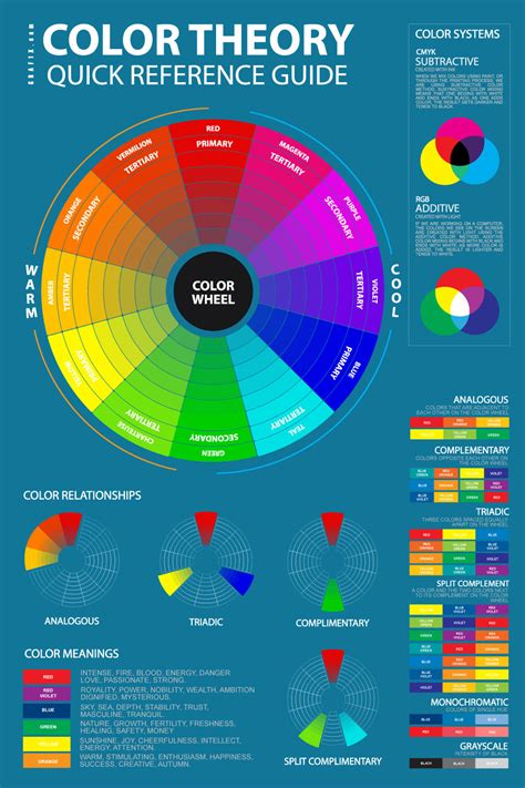 definition of colors color theory basics for artists designers painters in
