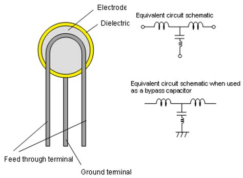 capacitor inside inductor basics of noise countermeasures lesson 5 chip 3 terminal capacitors murata manufacturing co