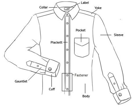 shirt pattern diagram shirt terminology life as a babel fish pinterest