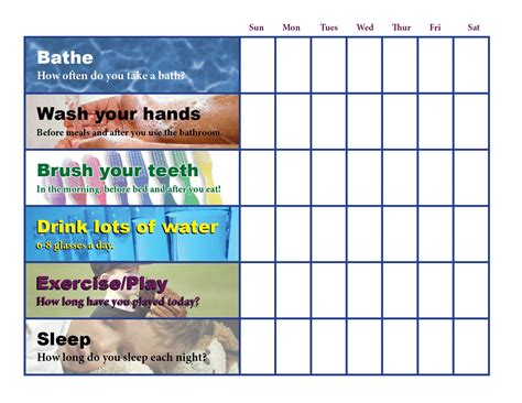 Healthy Habits For Healthy Chart Wolf Den 202