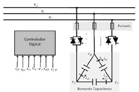 o que é banco capacitor engenharia el 233 trica blog de graziela matos opera 231 227 o