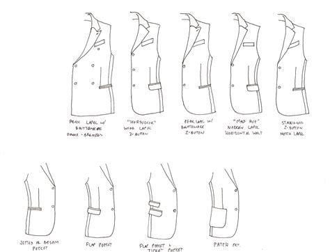 jacket pattern types jacket lapels denver bespoke custom tailored suits
