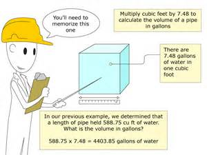 Calculating the Volume of a Pipe in Gallons   Waterhelp.org   Shared