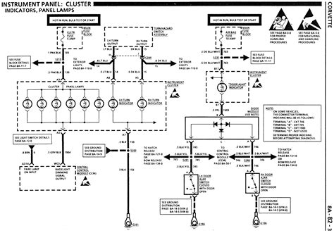 1979 corvette wiring diagram 1972 corvette wiring diagram pdf efcaviation