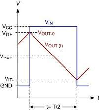 planet analog signal chain basics signal chain basics planet analog signal chain basics signal chain basics