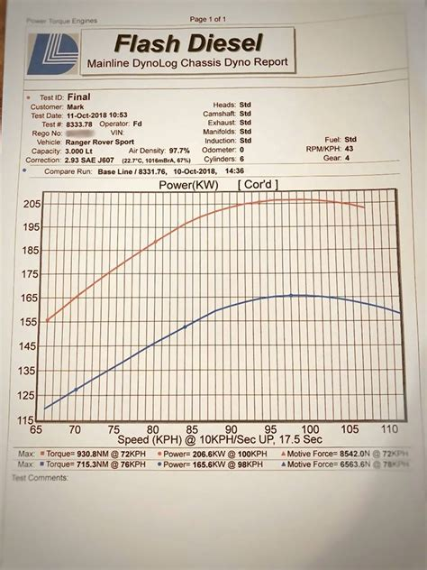 performance boats brendale power torque engines posts facebook