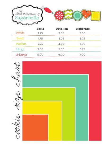 in color cookies in color price list printable cookie pricing chart and what to charge for