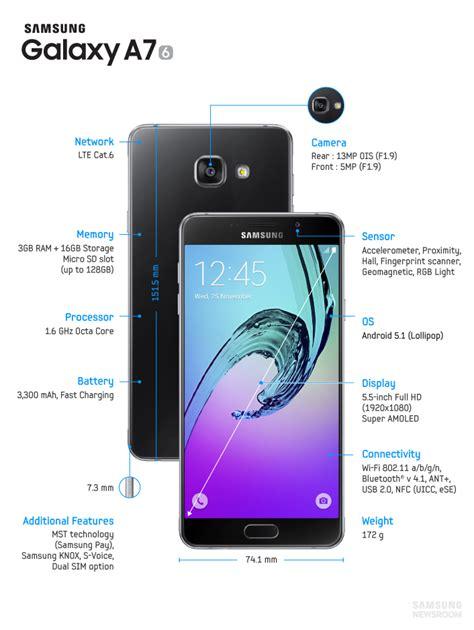 Harga Samsung Galaxy A7 (2016) Terbaru & Spesifikasi