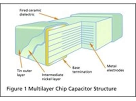 polymer termination capacitors syfer technology ltd termination adds to reliability