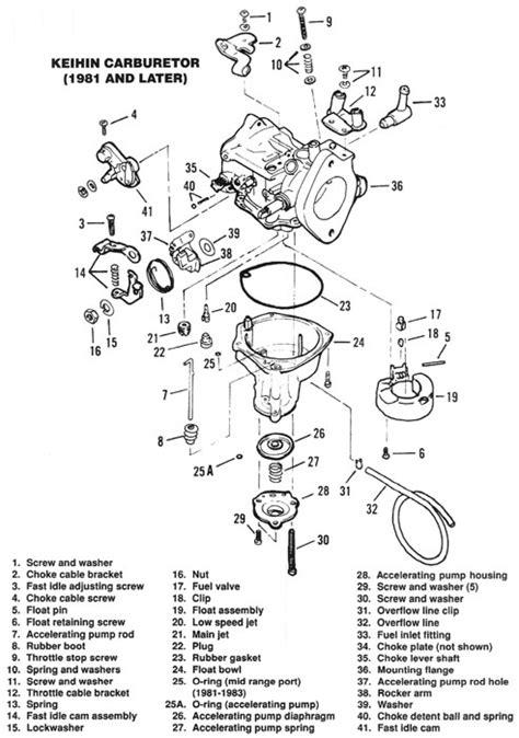 keihin butterfly carburetor diagram harley diagrams and manuals