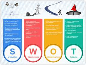swot sur topsy one