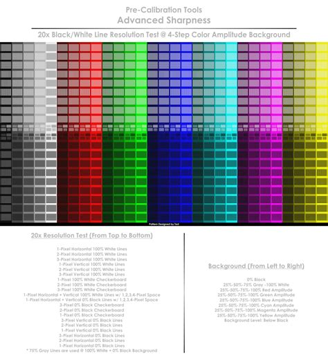 color pattern calibration ted s lightspace cms calibration disk patterns overview