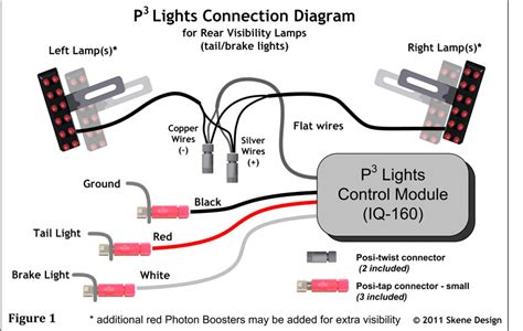wiring diagram for motorcycle lights efcaviation