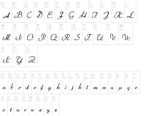 Generateur De Lettre Free Tatouages301 Style De Lettre Pour Tatouage