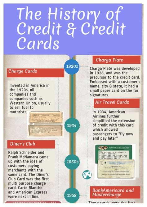 cards history the history of credit cards