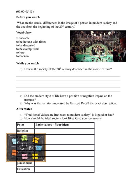 themes in the great gatsby worksheet pictures great gatsby worksheets roostanama