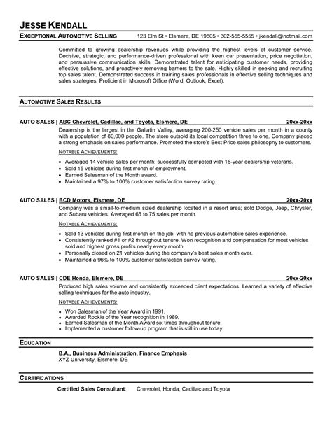 Sle Resume Objectives For Merchandiser Exle Resume Sle Resume Car 28 Images 100 Sle Great Resume Best 28 Images 100 Psychology
