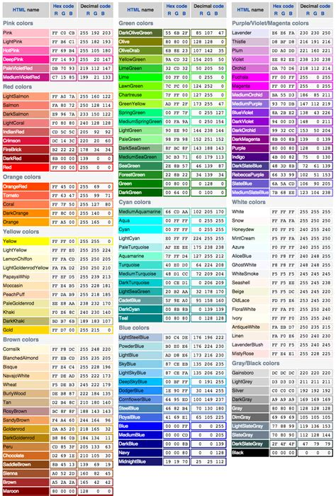 web hex colors web color names tips and more color